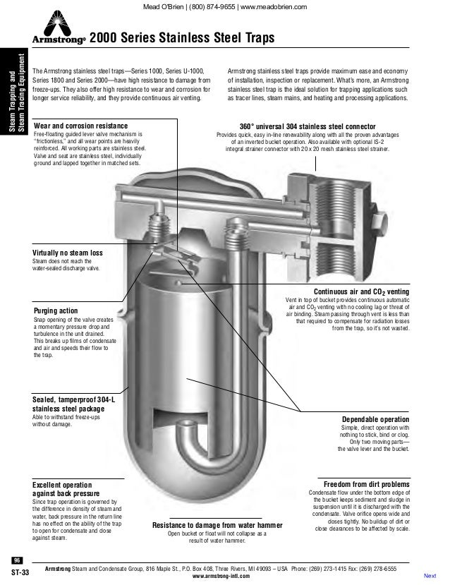 Should I put one in,? I. - 3 min - Uploaded by AffiliatedSteamOperation and description of an Armstrong Inverted Bucket Steam Trap The inverted bucket is.