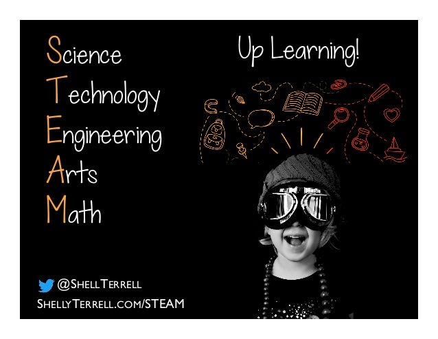 Science Technology Engineering Arts Math SHELLYTERRELL.COM/STEAM @SHELLTERRELL Up Learning!