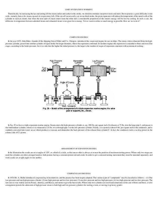 How A Steam Locomotive Works – Diagram Of Steam Steam Engine For Movement