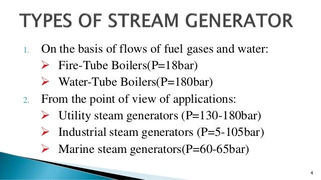 Steam generator & its type.