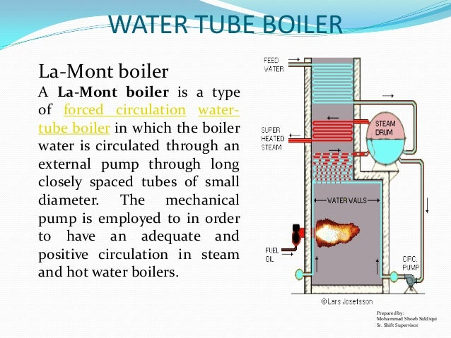 Boiler Parts: Steam Boiler Parts And Function