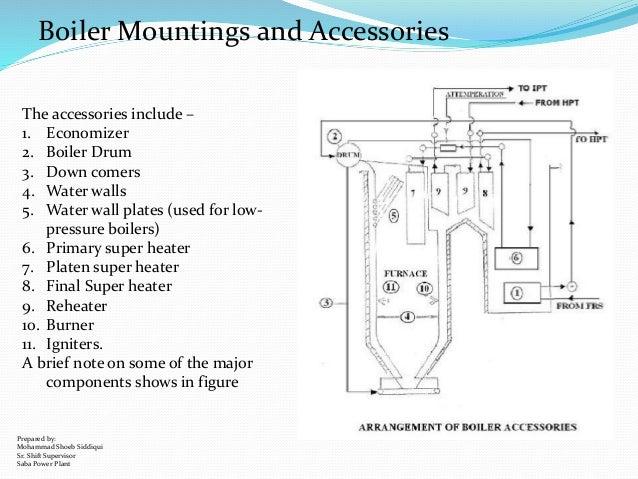Steam generator part 2