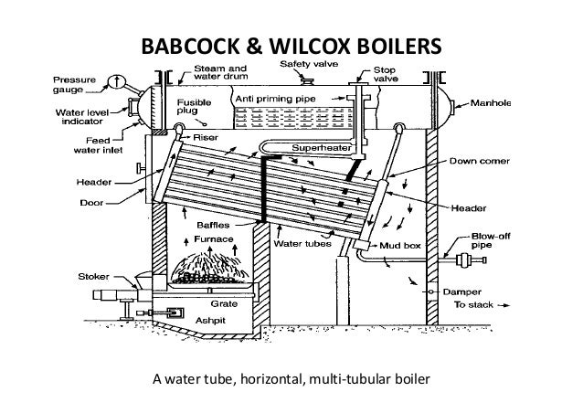 Water Tube Boiler Schematic Diagram on
