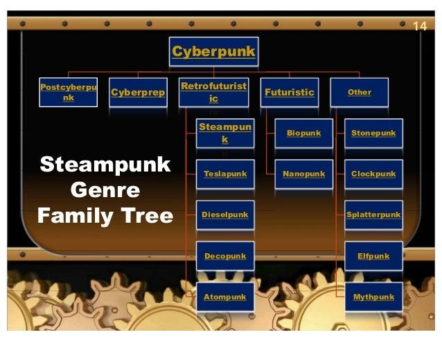 14 Steampunk Genre Family Tree Cyberpunk Postcyberpu nk Cyberprep Retrofuturist ic Steampun k Teslapunk Dieselpunk Decopun...
