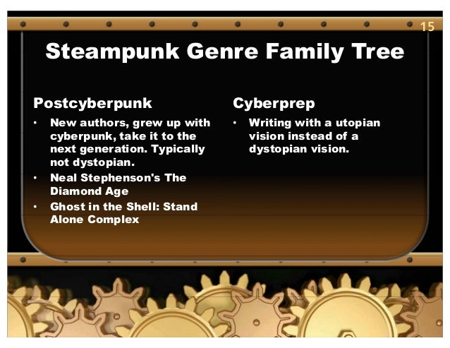 15 Steampunk Genre Family Tree Postcyberpunk • New authors, grew up with cyberpunk, take it to the next generation. Typica...