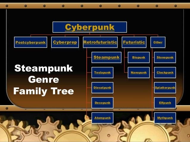 Steampunk Genre Family Tree Cyberpunk Postcyberpunk Cyberprep Retrofuturistic Steampunk Teslapunk Dieselpunk Decopunk Atom...