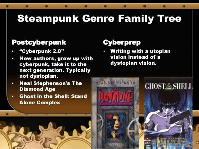 "Steampunk Genre Family Tree Postcyberpunk • ""Cyberpunk 2.0"" • New authors, grew up with cyberpunk, take it to the next gen..."