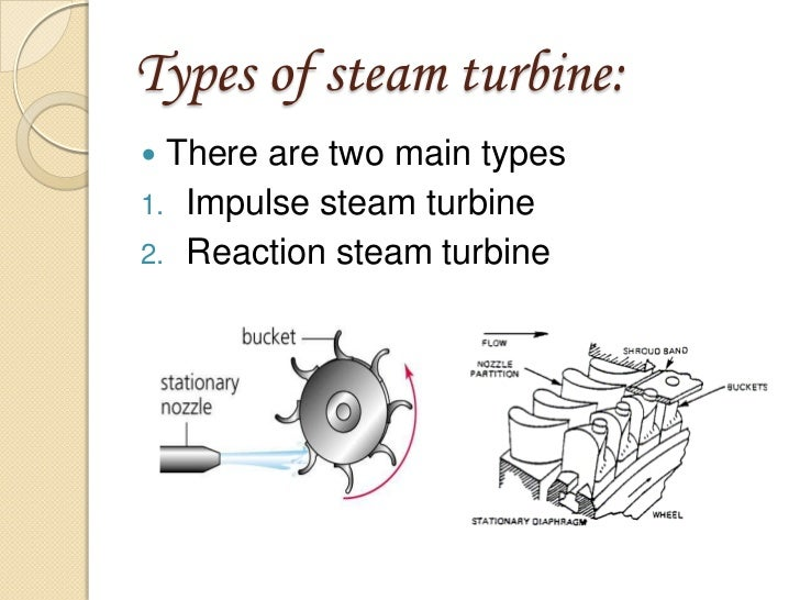 the three types of impulse turbine engineering essay There are three different types of impulse turbines which are the there are many differences that can be stated between the 3 types of impulse turbine.