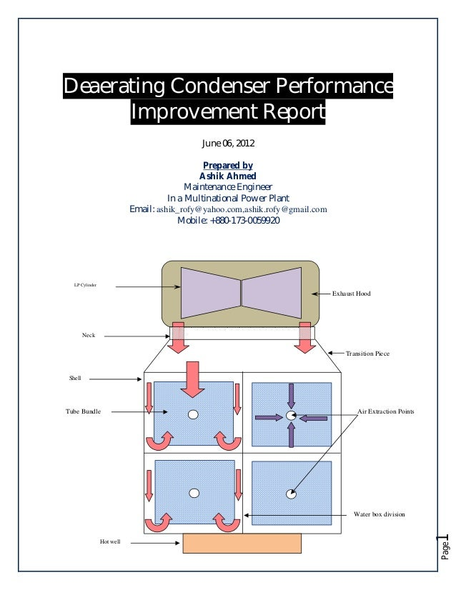 Deaerating Condenser Performance Improvement Report June 06, 2012 Prepared by Ashik Ahmed Maintenance Engineer In a Multin...