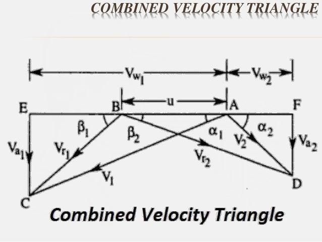Turbine Velocity Diagram All Kind Of Wiring Diagrams