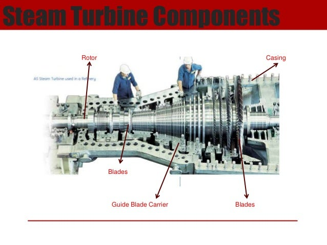 What are the functions of a gas engine turbine blades