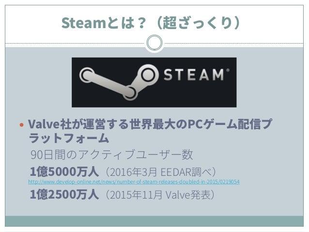 Steamで同人ゲームをリリースする ~パブリッシャーになって検証してみた~ Slide 3