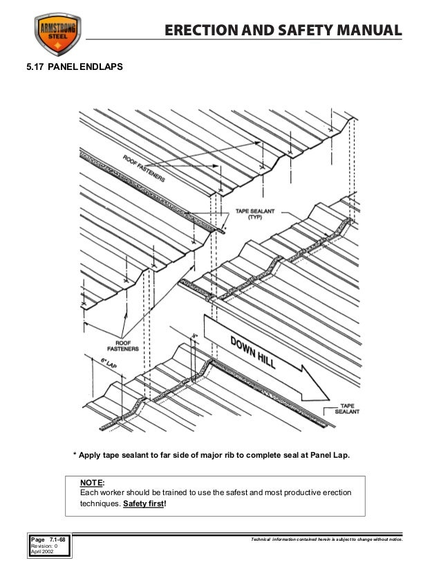 Steel building-erection-manual