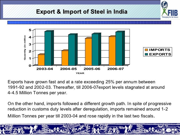 export sector in india Seair exim solutions is the best firm that offers a free search for import export data of india and international nations along with shipment information of top.
