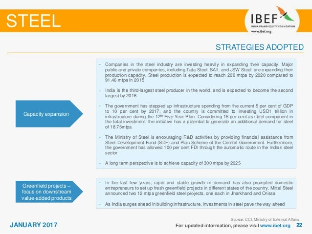 strategies adopted by tata steel india 9th indian iron and steel conference itc  what approach has tata steel adopted  12:00 global markets and strategies – how does india fit into steel's new.