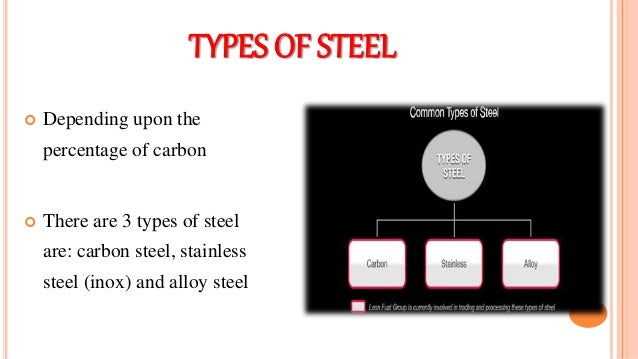 Secondary Steel Making