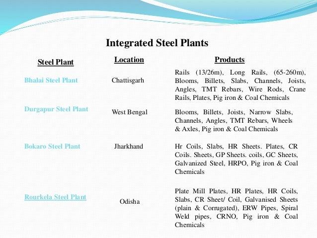 steel authority of india ltd Meer informatie over hoe het is om bij steel authority of india limited te werken word vandaag gratis lid van linkedin bekijk wie u kent bij steel authority of.
