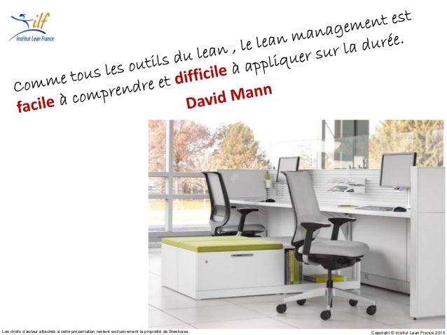 Copyright © Institut Lean France 2013 Copyright © Institut Lean France 2015Les droits d'auteur attachés à cette présentati...
