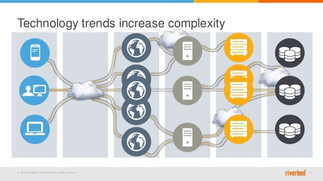 © 2015 Riverbed Technology. All rights reserved. 5 Technology trends increase complexity