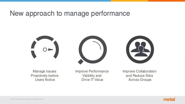 © 2015 Riverbed Technology. All rights reserved. 7 New approach to manage performance Manage Issues Proactively before Use...
