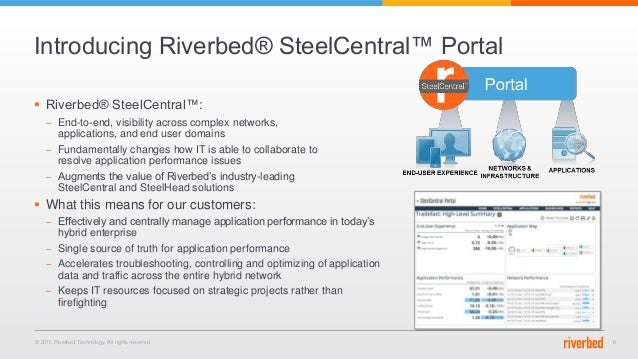 © 2015 Riverbed Technology. All rights reserved. 8  Riverbed® SteelCentral™: – End-to-end, visibility across complex netw...