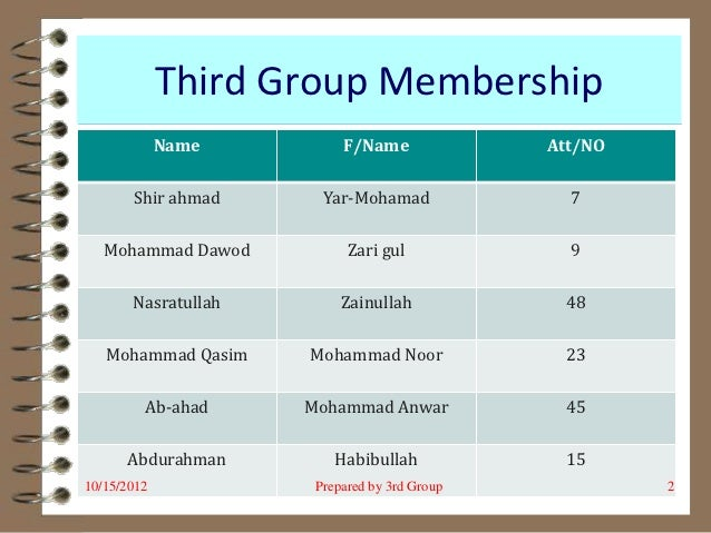 Group name for assignment