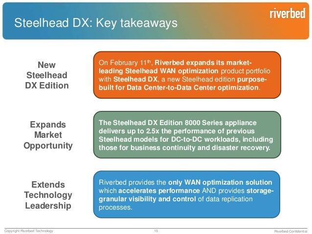 Steelhead DX for Datacenter-to-Datacenter optimization