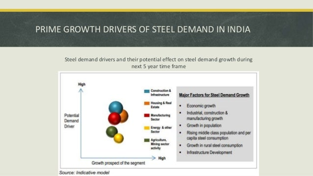 effect of recession on steel industry india Impact of global recession on indian it industry and effectiveness of e-business in the era of recession nidhi arora kumar  impact of recession on india.