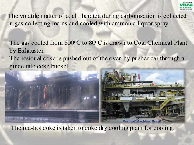 Steel plant ppt 1