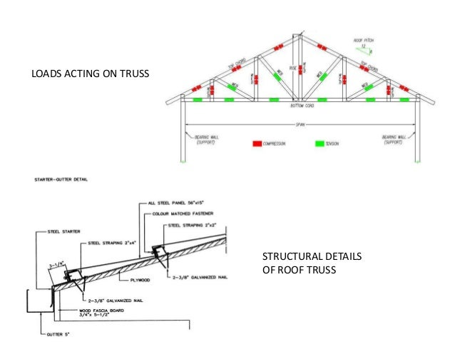 STRUCTURAL DETAILS OF ROOF TRUSS LOADS ACTING ON TRUSS ...