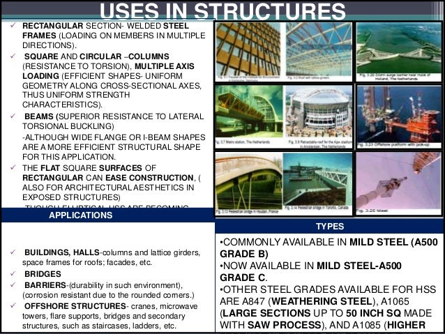application of geometry in construction of buildings