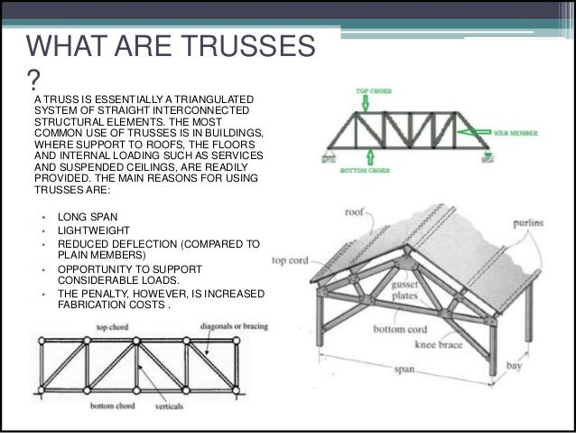 Steel Sections Building Construction