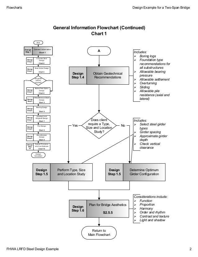 Superestructura de Acero
