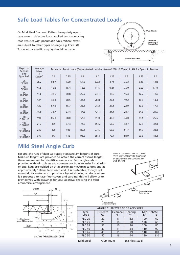Steelway Brochure Core Products09