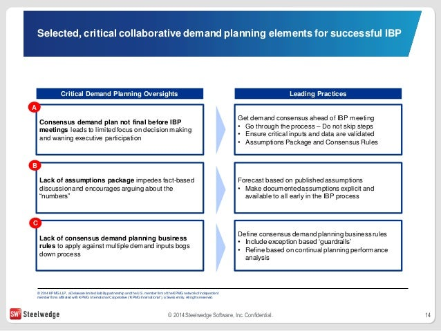 Collaborative Demand Planning: A Requirement for Successful Integrate…