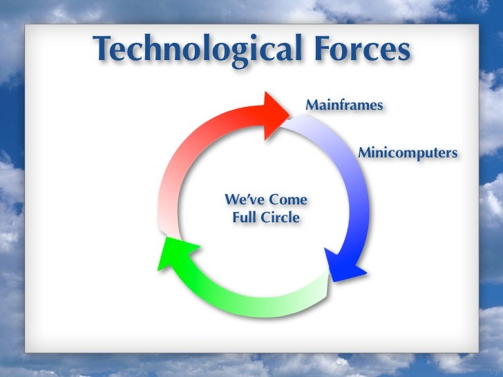 The Steep Forces Driving Cloud Computing