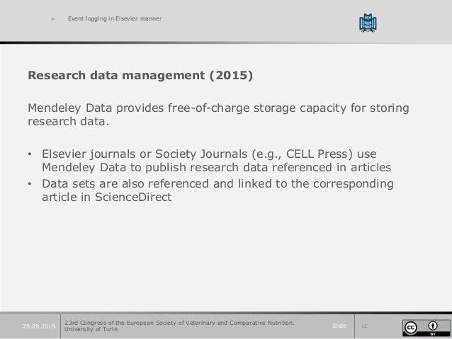 Slide 1220.09.2019 > Event logging in Elsevier manner Research data management (2015) Mendeley Data provides free-of-charg...
