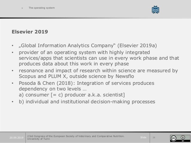 """Slide 2820.09.2019 > The operating system Elsevier 2019 • """"Global Information Analytics Company"""" (Elsevier 2019a) • provid..."""