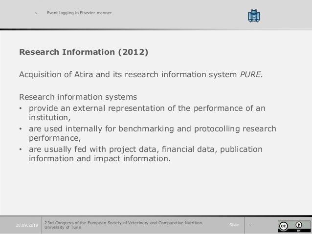 Slide 920.09.2019 > Event logging in Elsevier manner Research Information (2012) Acquisition of Atira and its research inf...