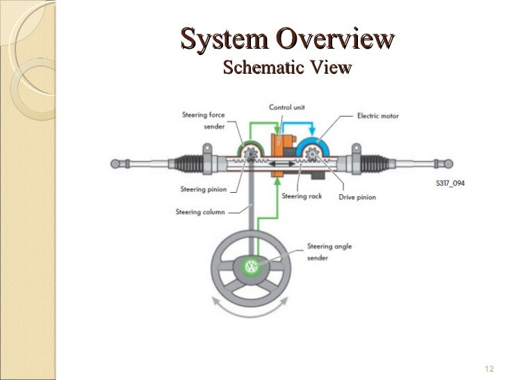 Electrical power steering