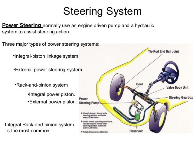 steering system types of steering wheels how car steering systems work carbibles