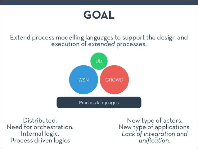 PhD thesis Slide 2