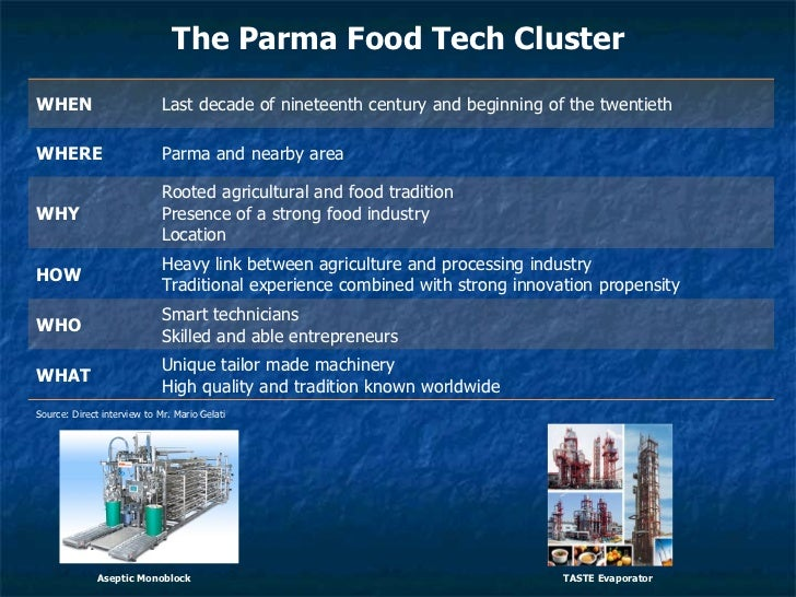 a discussion on the changes in the food industry through the last century Center discussion paper no 899 the food problem and the  technological change in the agricultural sector as well as on  the leader over the last century.