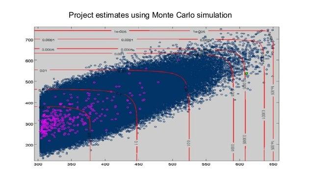 Project estimates using Monte Carlo simulation