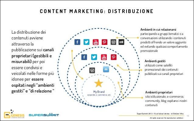 CONTENT MARKETING: DISTRIBUZIONE  La distribuzione dei contenuti avviene attraverso la pubblicazione sui canali proprietar...