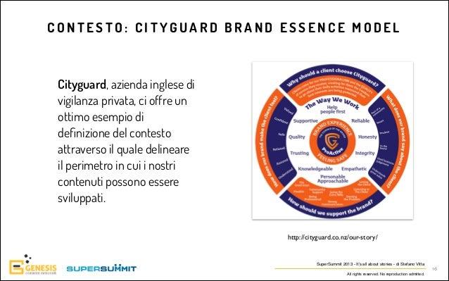 CONTESTO: CITYGUARD BRAND ESSENCE MODEL  Cityguard, azienda inglese di vigilanza privata, ci offre un ottimo esempio di de...