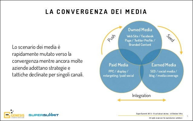 Stefano vitta super summit content marketing Slide 3