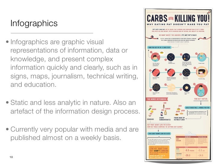how to present complex information