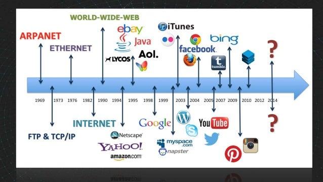 Internet Balkanization: Why Are We Raising Borders Online? Slide 3