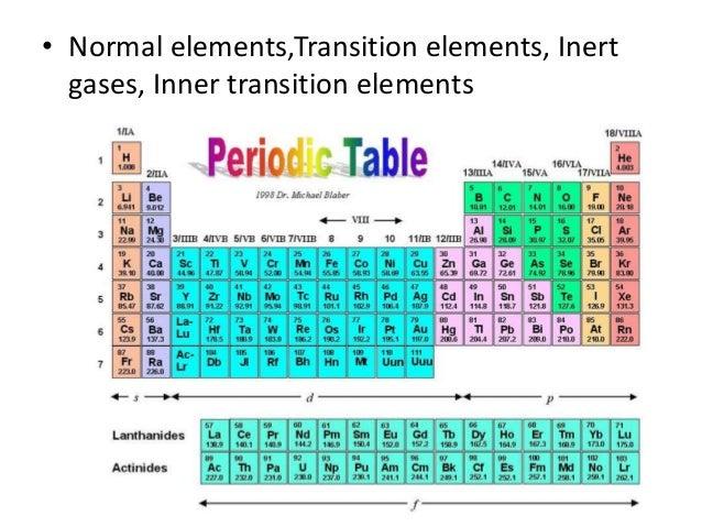 School of elements 25 urtaz Choice Image